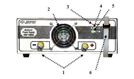 Расположение органов управления на передней панели управляемых модулей источника питания